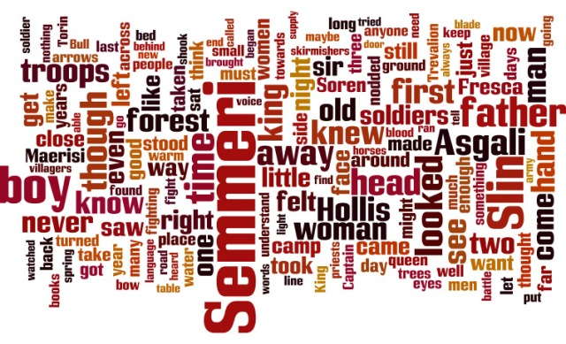 wordle after like